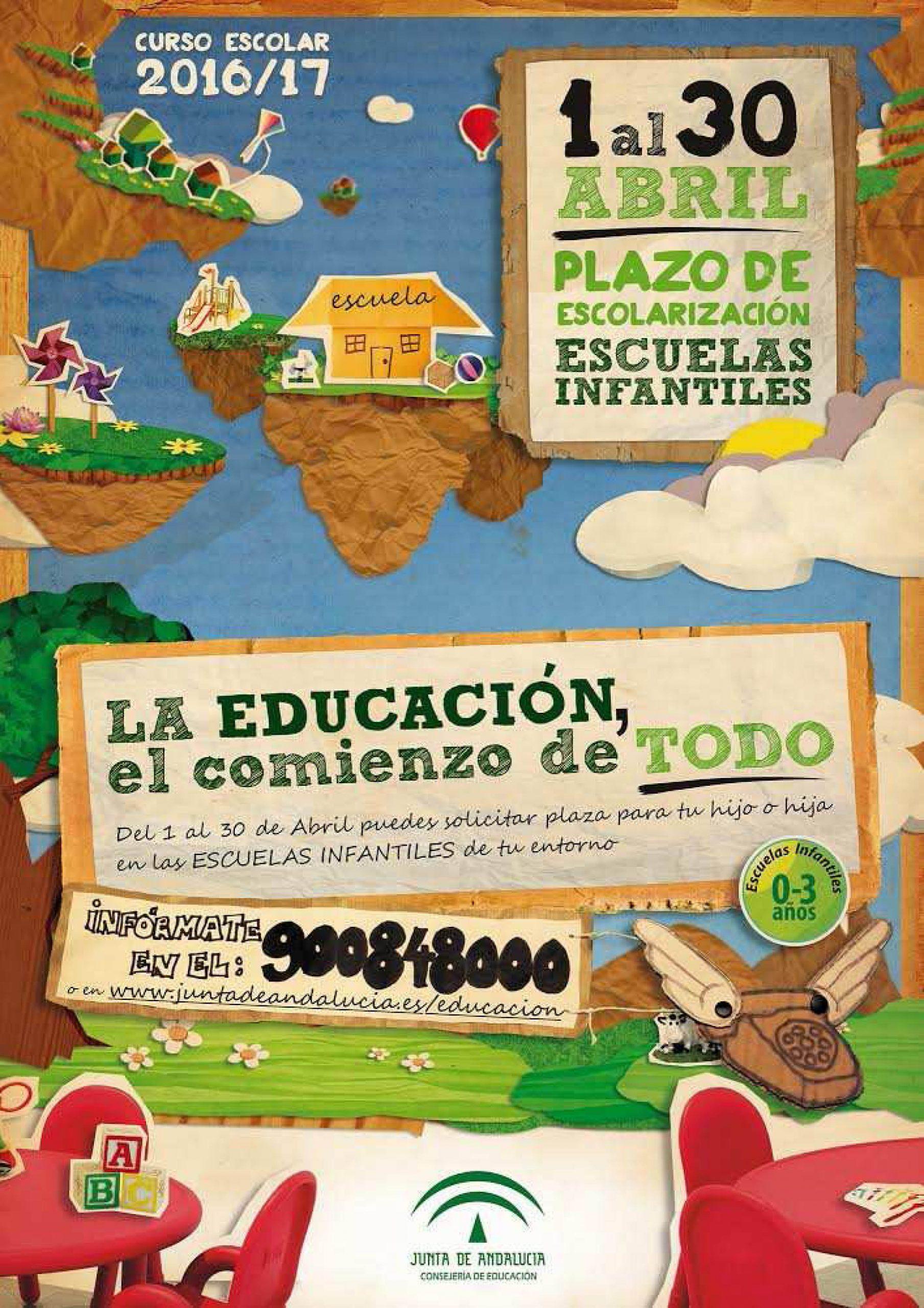 Proceso de Escolarización en las Escuelas Infantiles Municipales 1