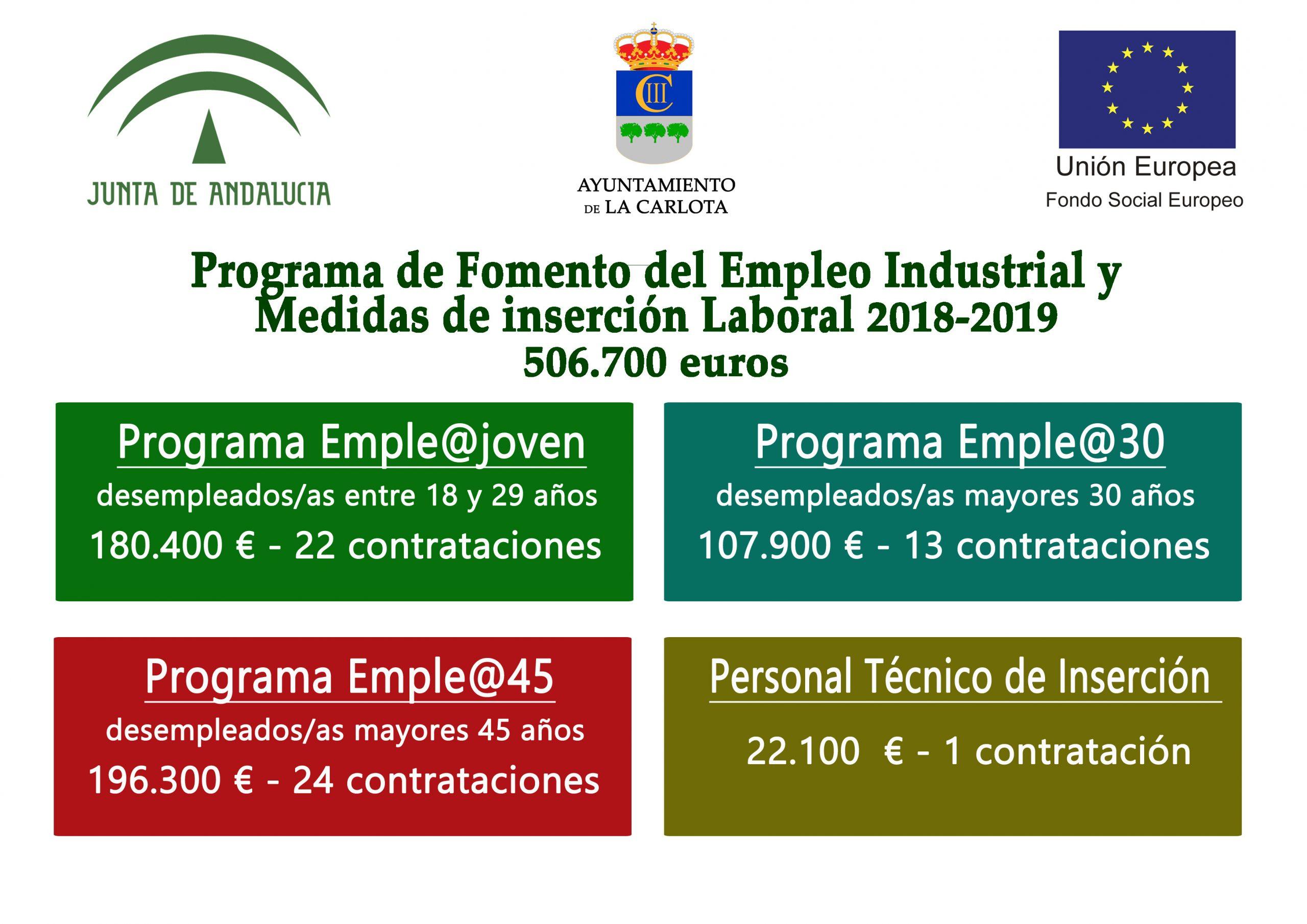 LA CARLOTA RECIBIRÁ  506.700 EUROS A TRAVÉS DE LOS PLANES DE EMPLEO DE LA JUNTA 1
