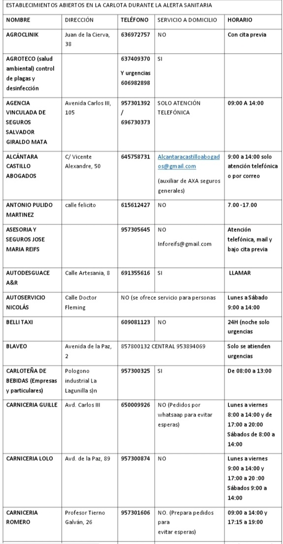 #INFOLACARLOTAESTADODEALARMACOVID19 ACTUALIZACIÓN DE ESTABLECIMIENTOS ABIERTOS EN LA CARLOTA DURANTE ESTADO DE ALERTA 1