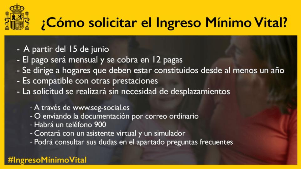 GUÍA DE FACILITACIÓN DE ACCESO A LAS MEDIDAS INGRESO MÍNIMO VITAL 1