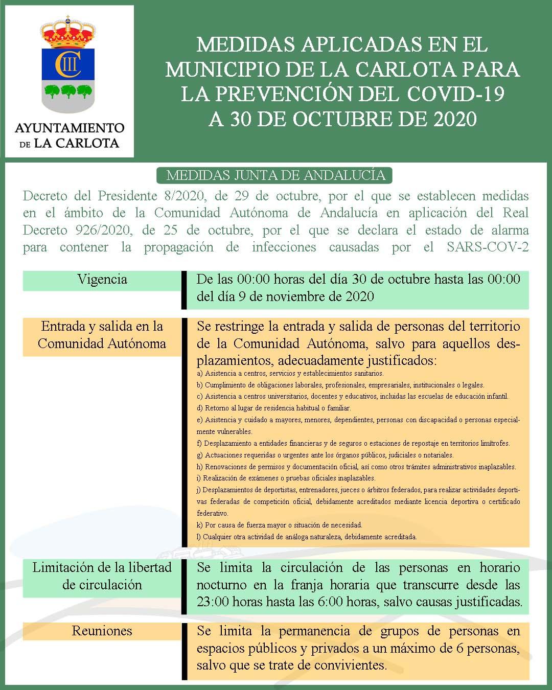 MEDIDAS APLICADAS EN EL MUNICIPIO DE LA CARLOTA PARA LA PREVENCIÓN DEL COVID-19 A 30 DE OCTUBRE DE 2020 1