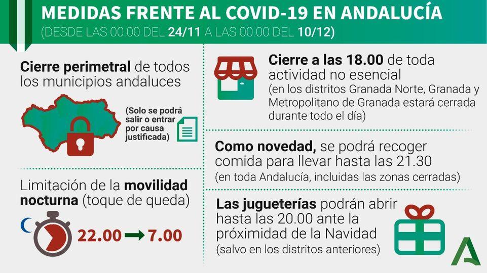 SE PRORRÓGAN LAS MEDIDAS COVID-19 DE LA JUNTA DE ANDALUCÍA HASTA EL 10 DE DICIEMBRE  1