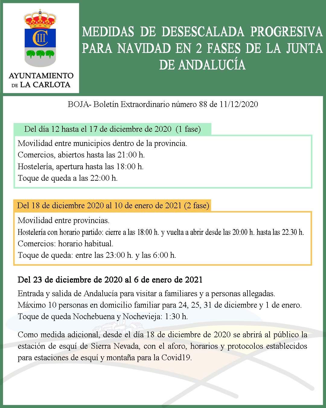 MEDIDAS DE DESESCALADA PROGRESIVA PARA NAVIDAD EN 2 FASES DE LA JUNTA DE ANDALUCÍA  1