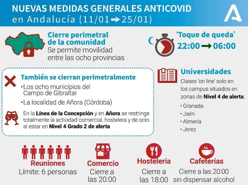 MEDIDAS COVID-19 JUNTA DE ANDALUCÍA DESDE 11 DE ENERO DE 2021  1